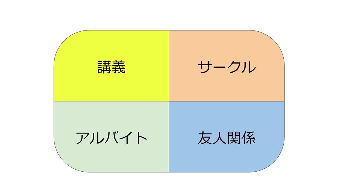 f:id:studyroomnaia:20190713172548p:plain