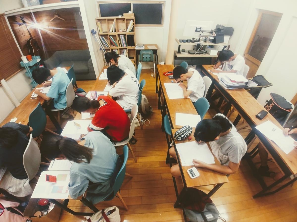 f:id:studyroomnaia:20190806223205j:plain