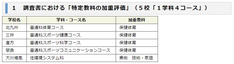 f:id:studyroomnaia:20191018215321p:plain
