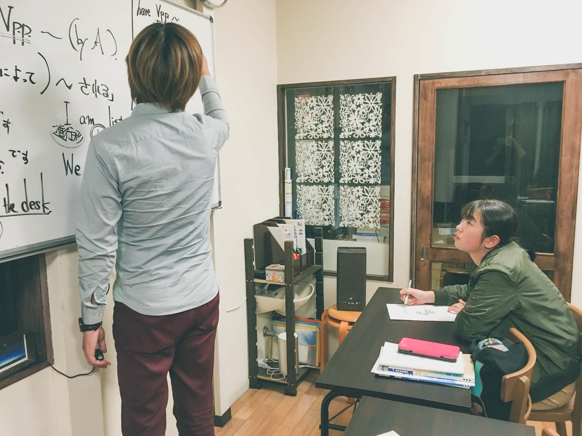 f:id:studyroomnaia:20191121161304j:plain