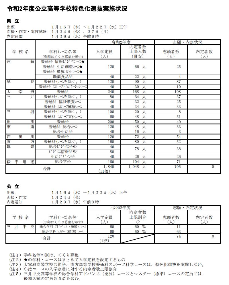 f:id:studyroomnaia:20200122180719p:plain