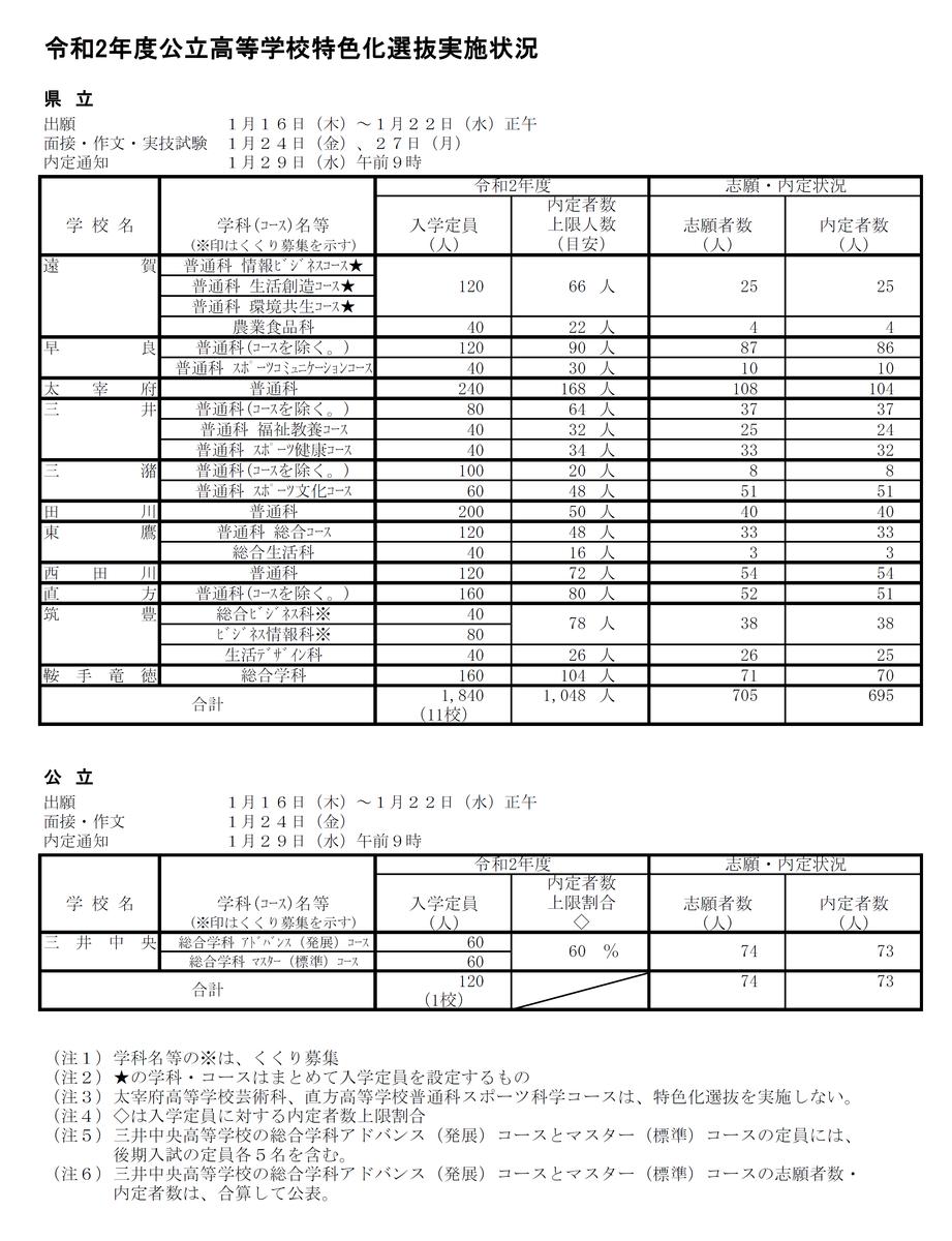 f:id:studyroomnaia:20200129204440p:plain