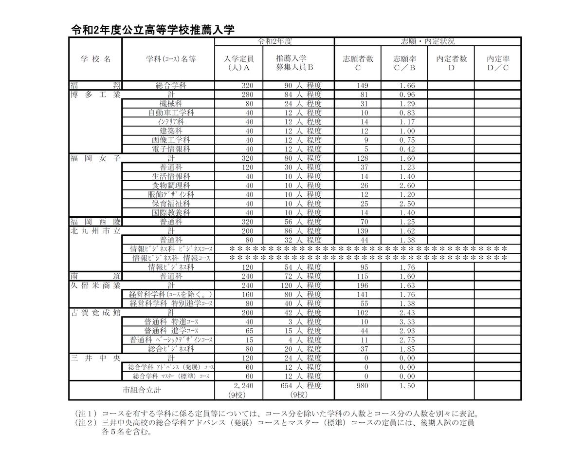 f:id:studyroomnaia:20200204175329p:plain