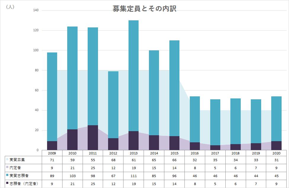 f:id:studyroomnaia:20200227180009p:plain