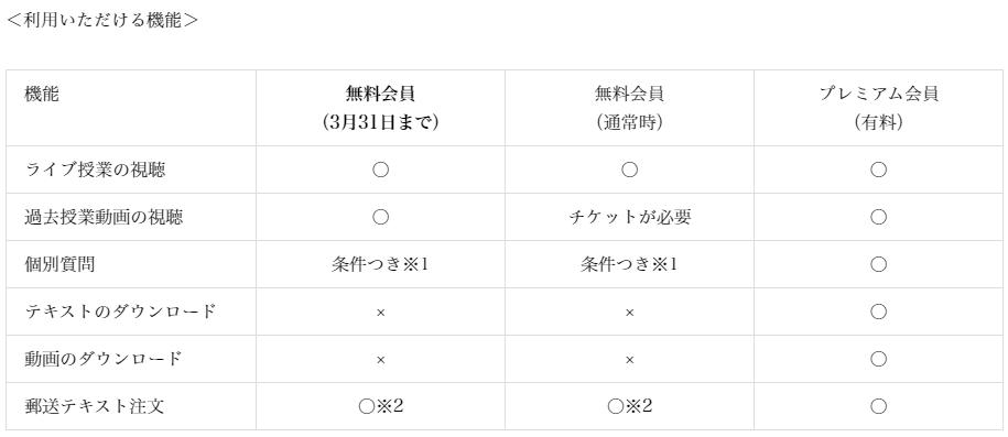 f:id:studyroomnaia:20200228165723p:plain