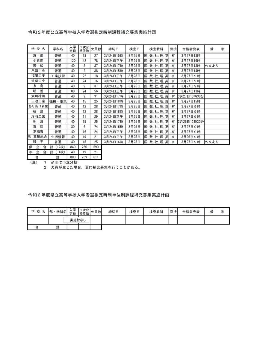 f:id:studyroomnaia:20200318152052j:plain