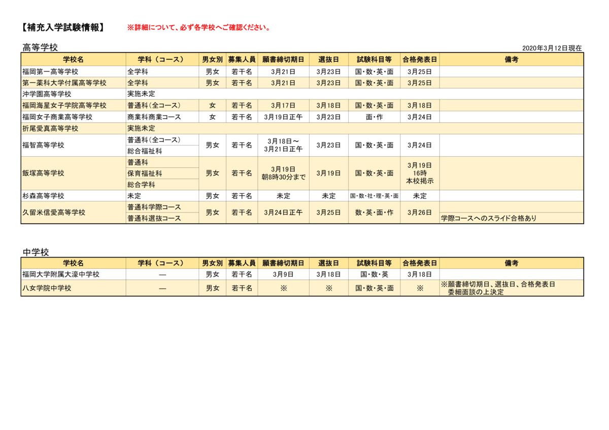 f:id:studyroomnaia:20200318154440p:plain