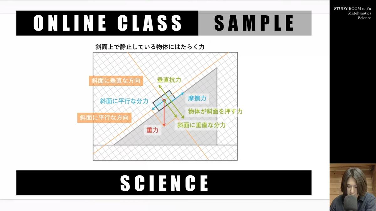 f:id:studyroomnaia:20200419125323j:plain