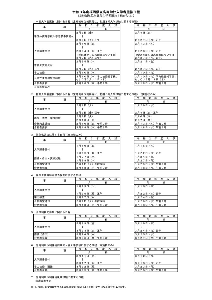 f:id:studyroomnaia:20200609145659p:plain