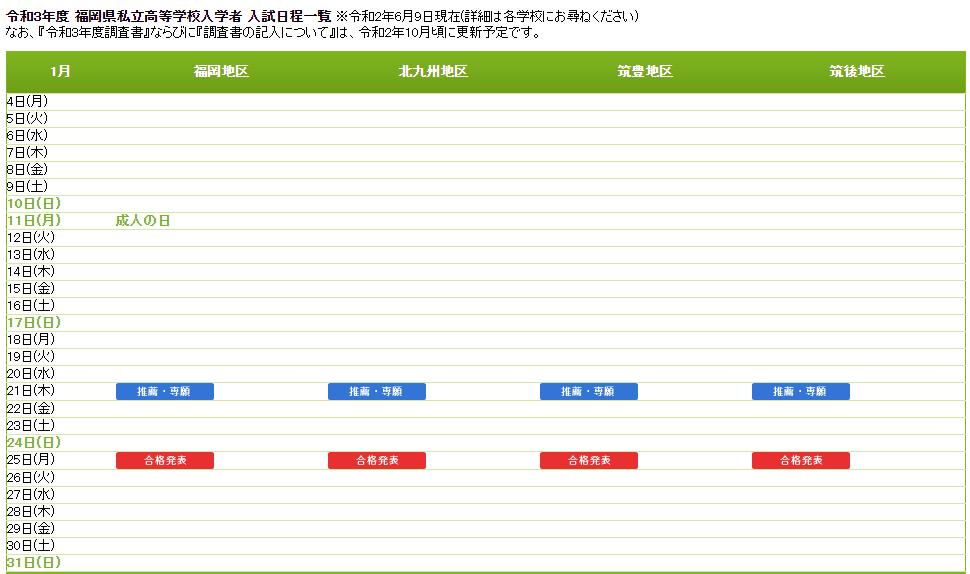 f:id:studyroomnaia:20200609150244p:plain