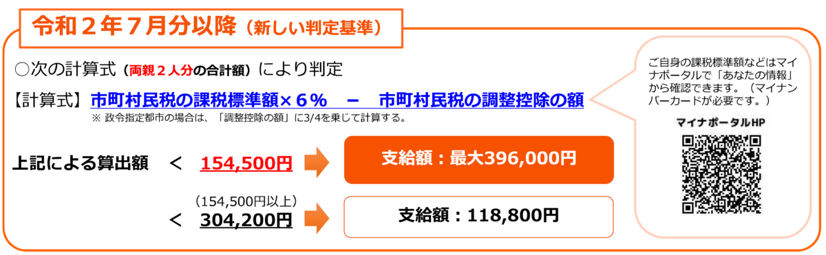 f:id:studyroomnaia:20200615184635p:plain