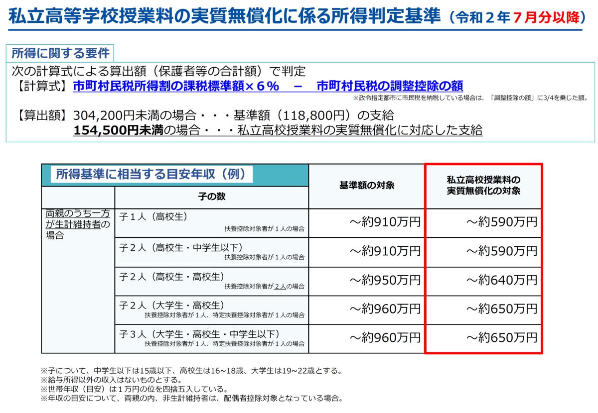 f:id:studyroomnaia:20200615185930p:plain