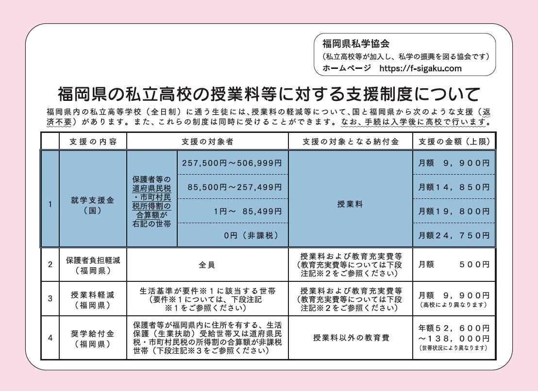 f:id:studyroomnaia:20200615191034p:plain