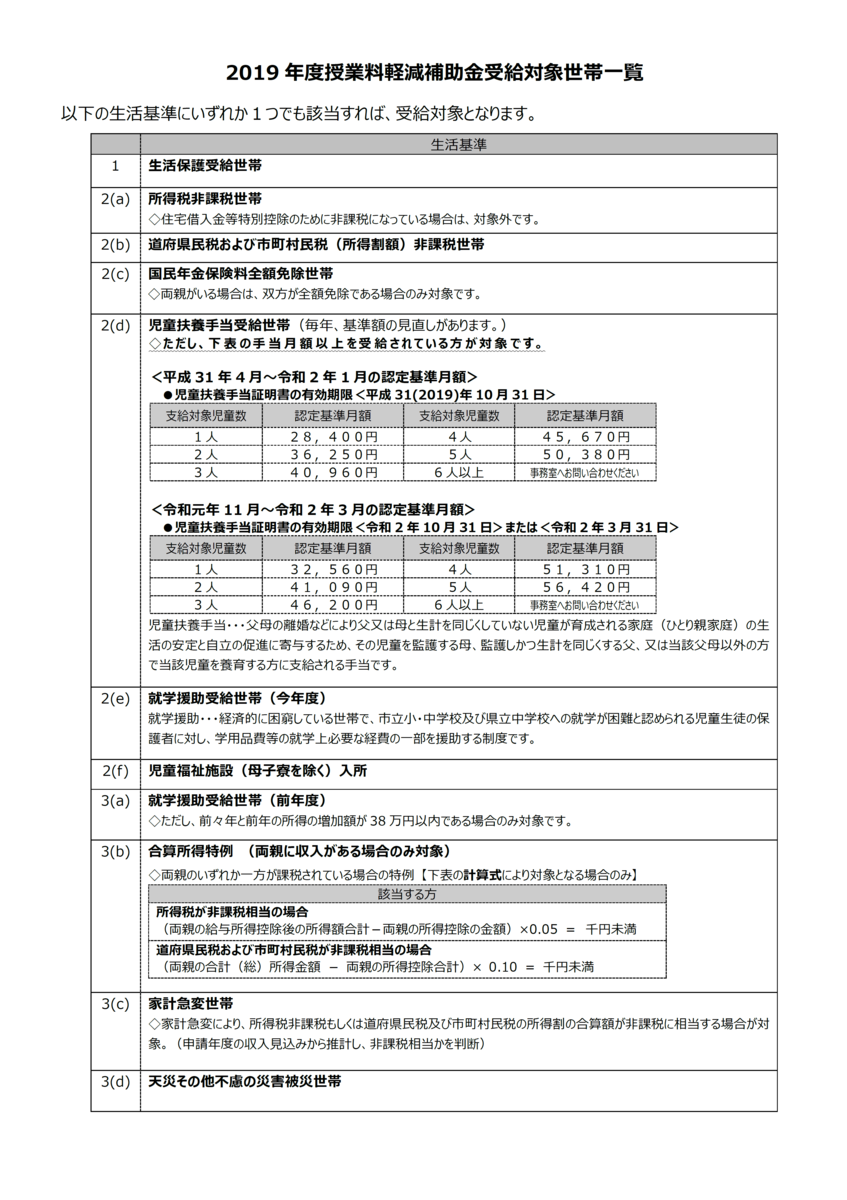 f:id:studyroomnaia:20200615202648p:plain