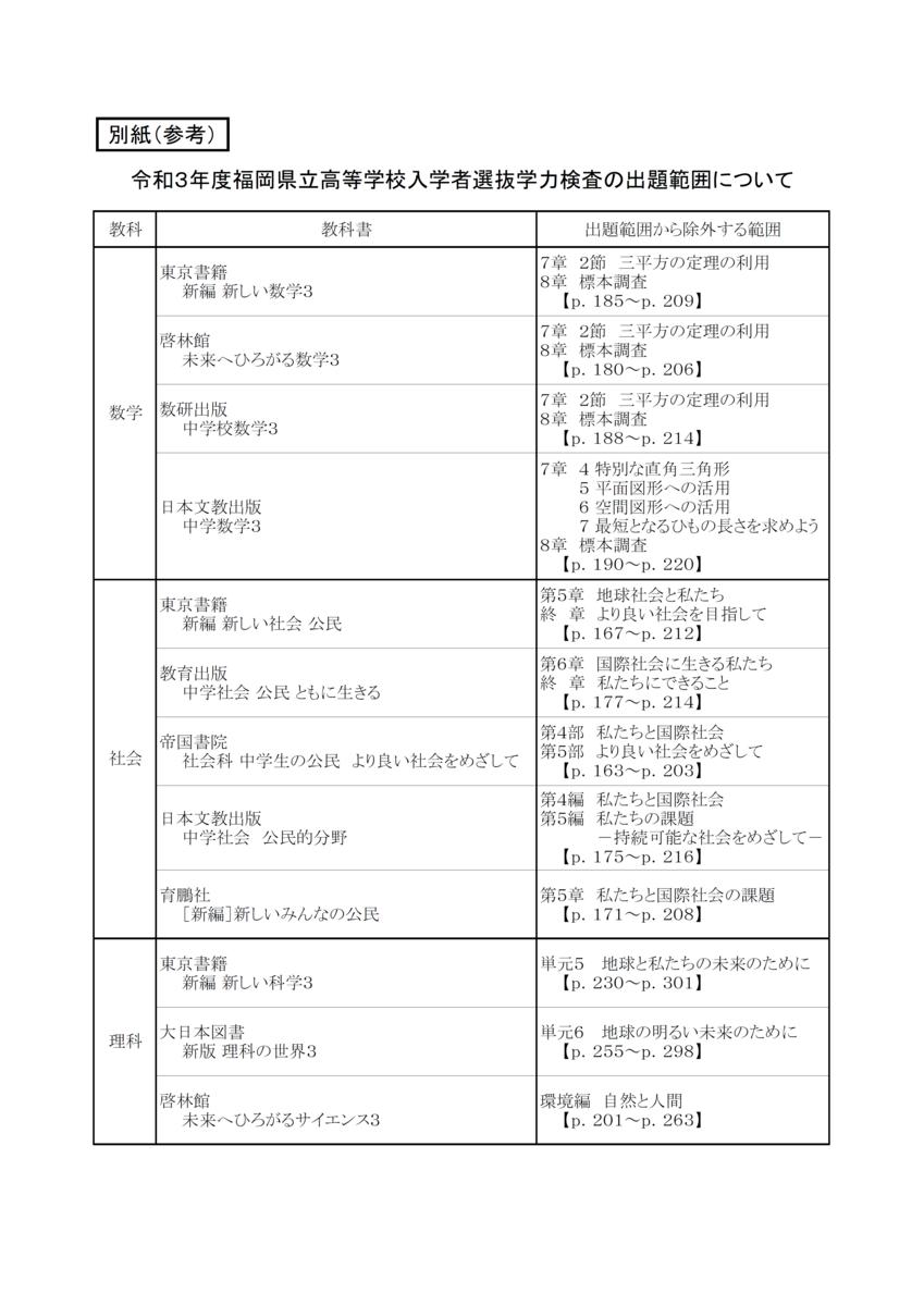 f:id:studyroomnaia:20201019124325p:plain