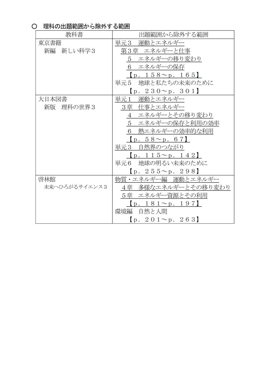 f:id:studyroomnaia:20201204185258p:plain