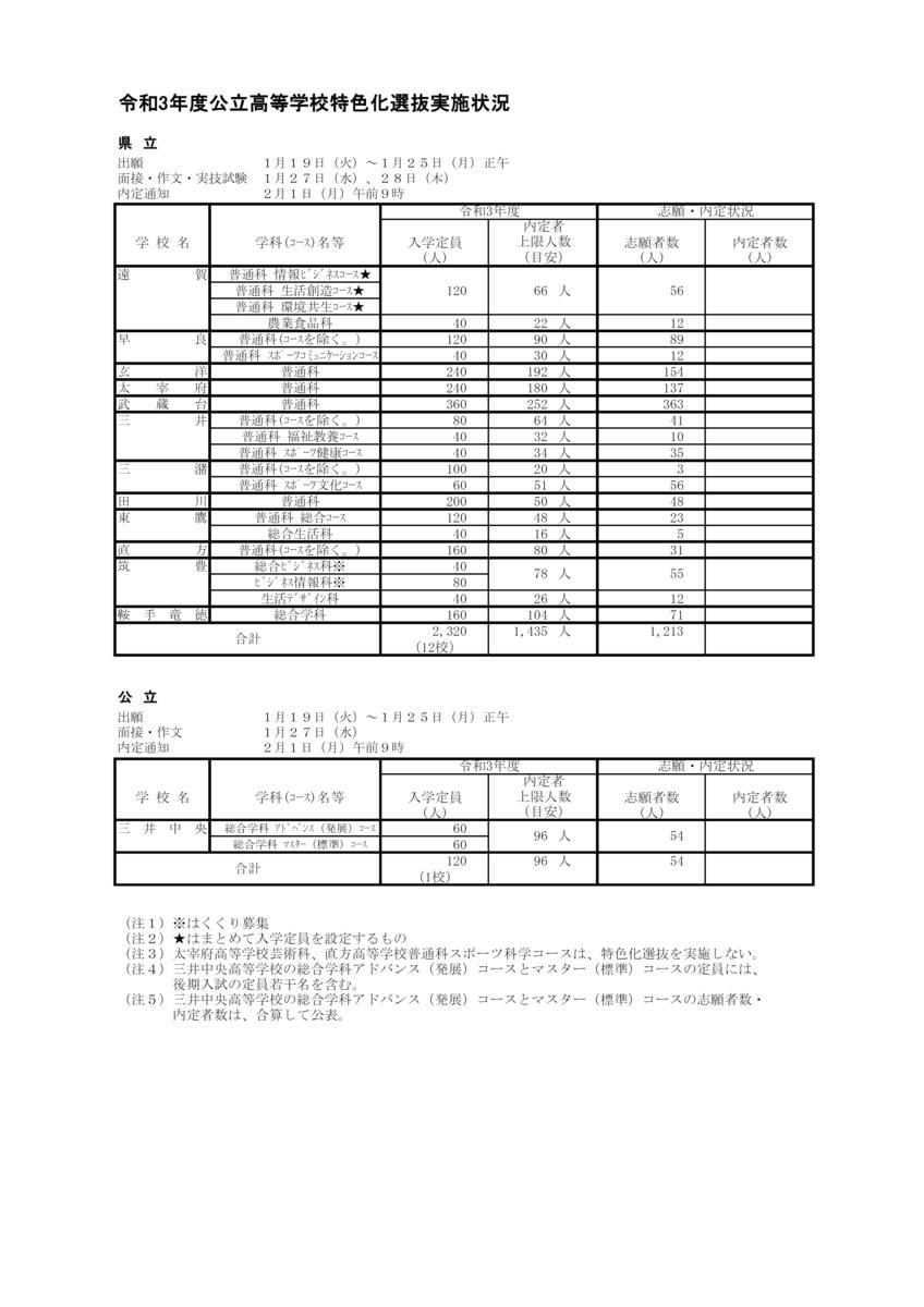 f:id:studyroomnaia:20210125172516p:plain