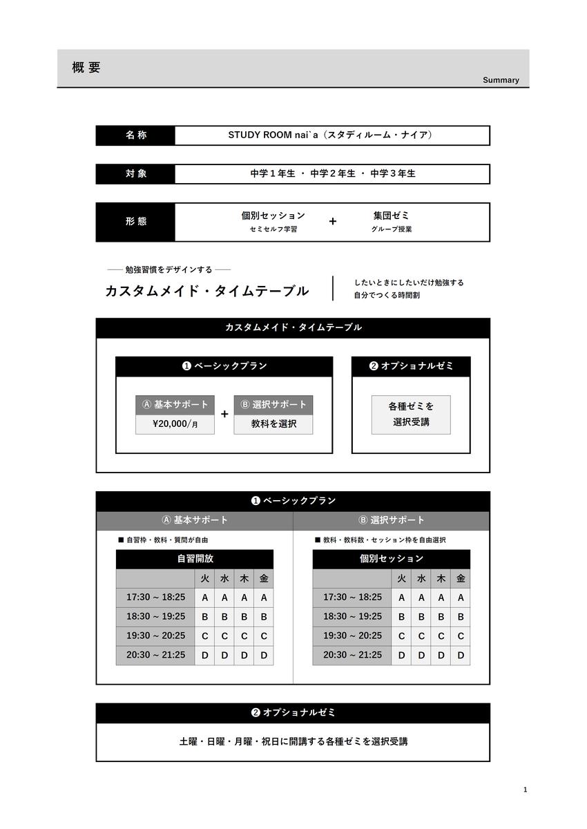 f:id:studyroomnaia:20210126210416p:plain