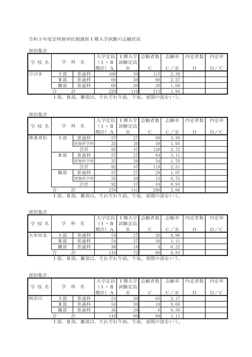 f:id:studyroomnaia:20210205175308p:plain