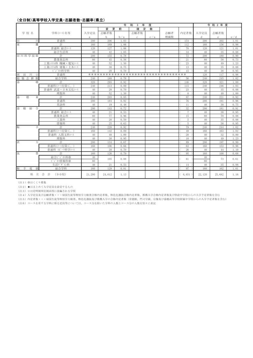 f:id:studyroomnaia:20210224180928p:plain