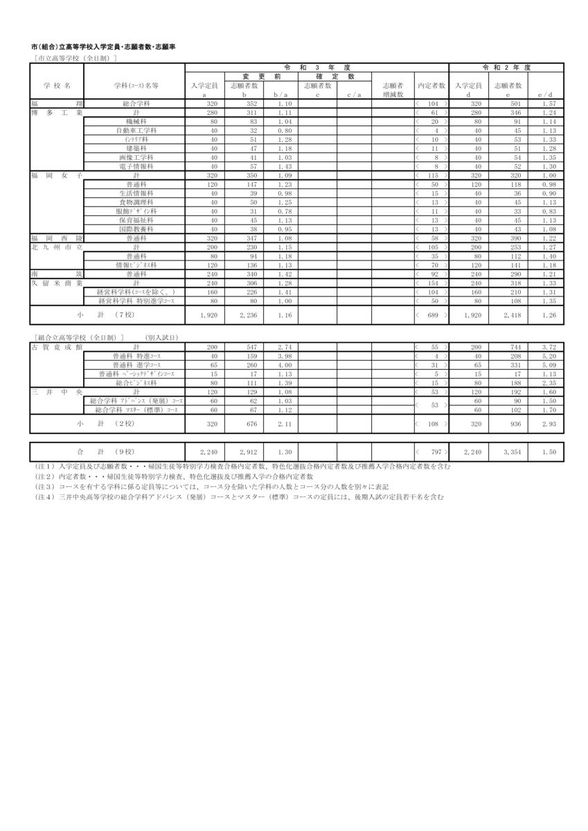 f:id:studyroomnaia:20210224181018p:plain