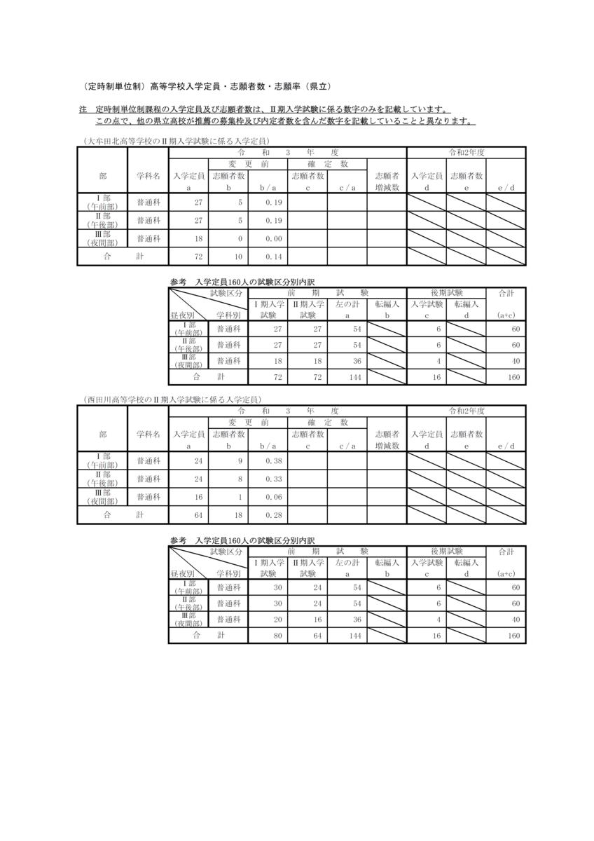 f:id:studyroomnaia:20210224181135p:plain