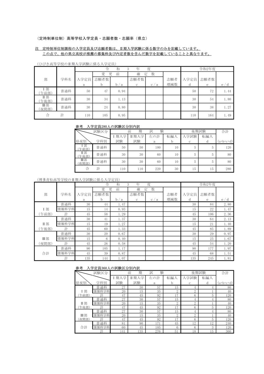 f:id:studyroomnaia:20210224181155p:plain