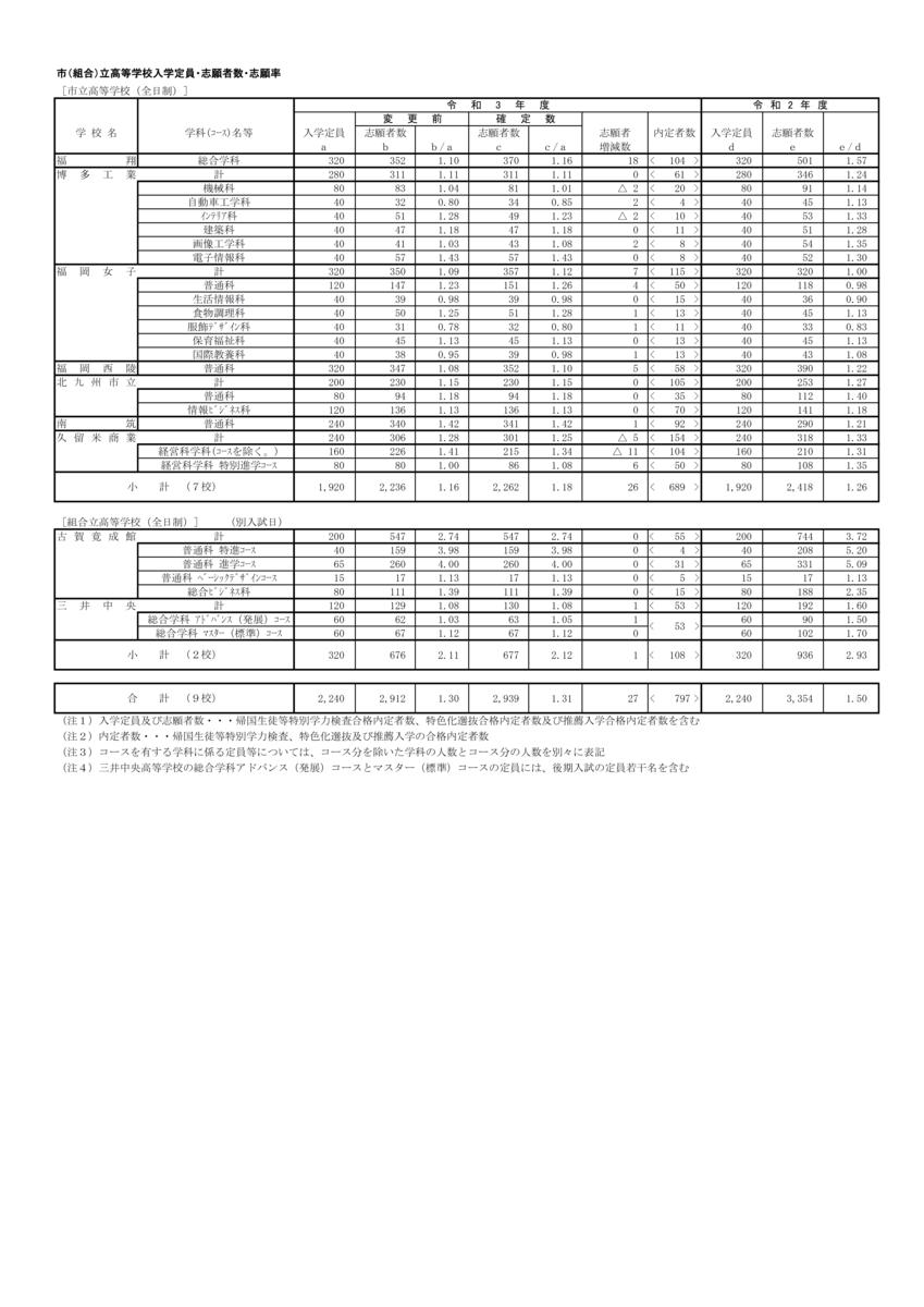 f:id:studyroomnaia:20210302180620p:plain