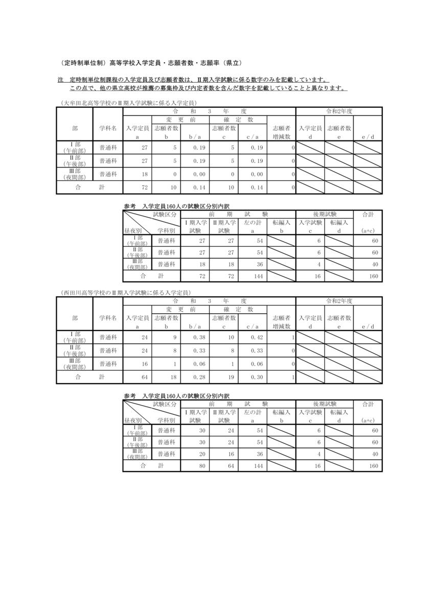 f:id:studyroomnaia:20210302180816p:plain