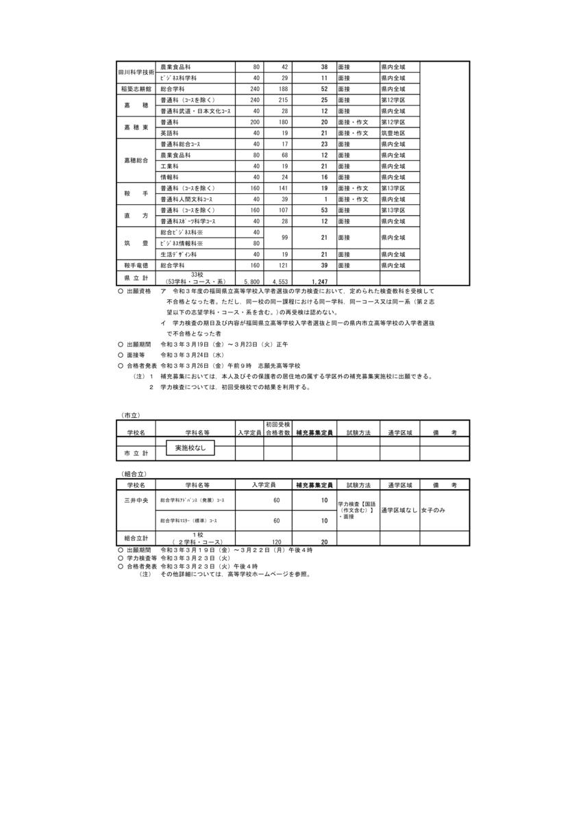 f:id:studyroomnaia:20210318184718p:plain