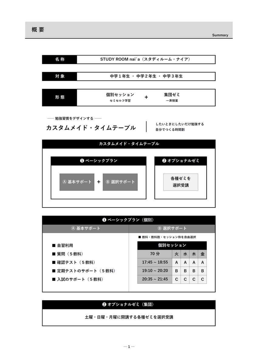 f:id:studyroomnaia:20210411160016p:plain
