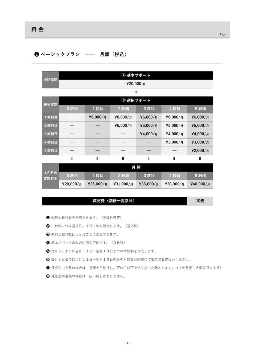 f:id:studyroomnaia:20210411160144p:plain