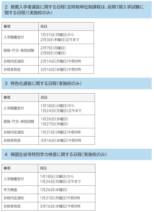 f:id:studyroomnaia:20210607161819p:plain