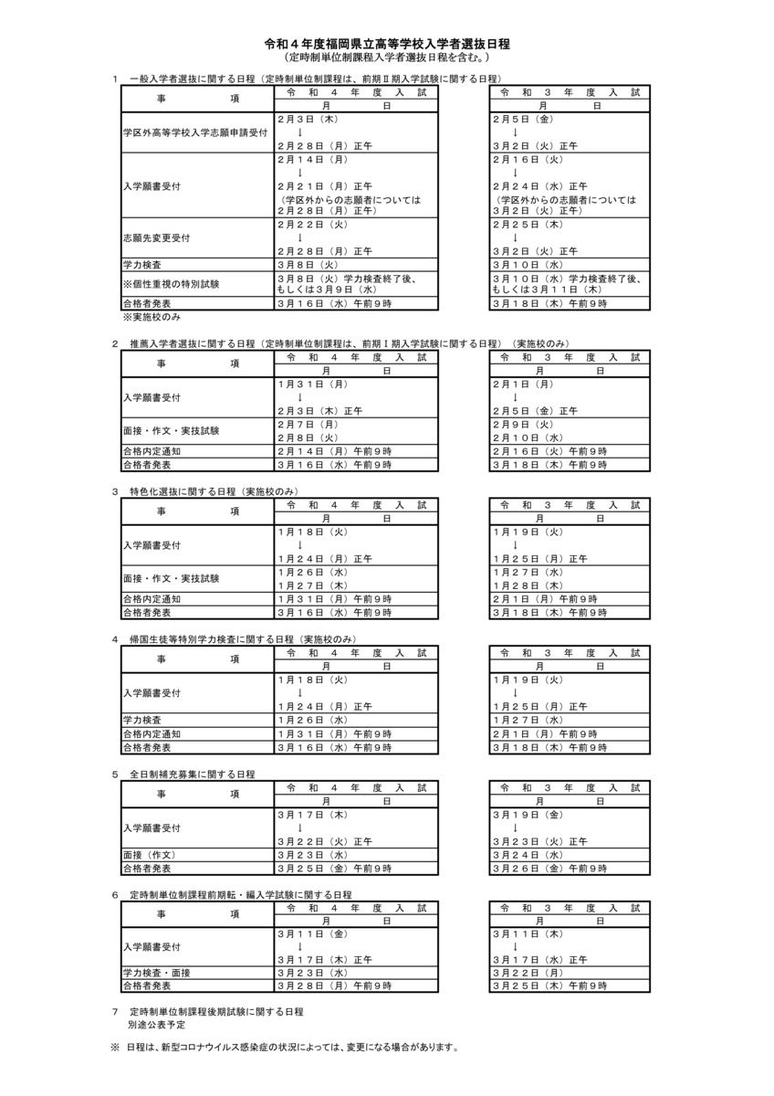 f:id:studyroomnaia:20210607161831p:plain