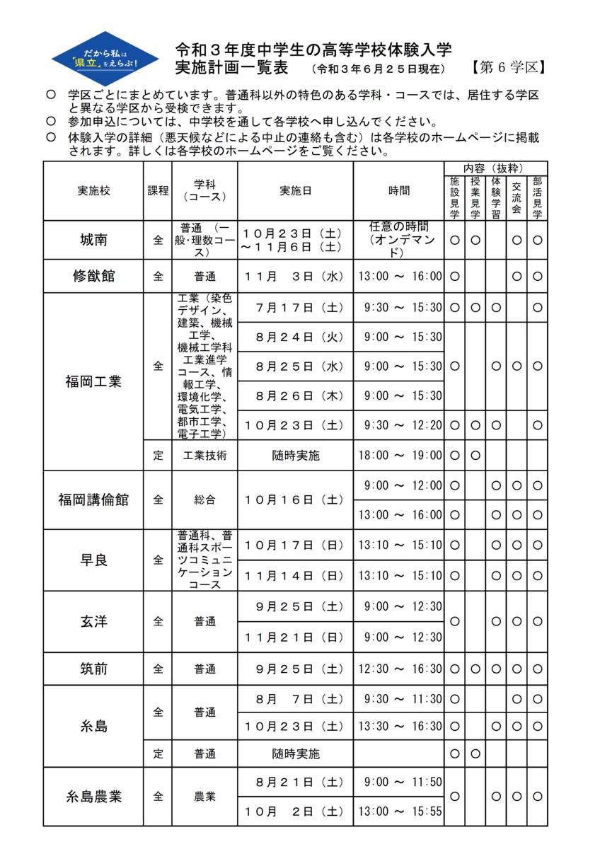 f:id:studyroomnaia:20210701152504p:plain