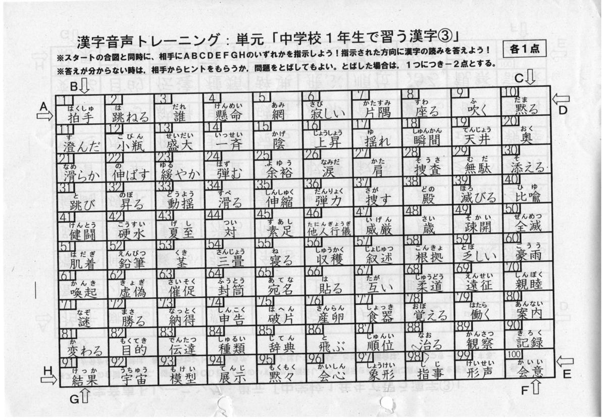 f:id:studyroomnaia:20210908210451p:plain