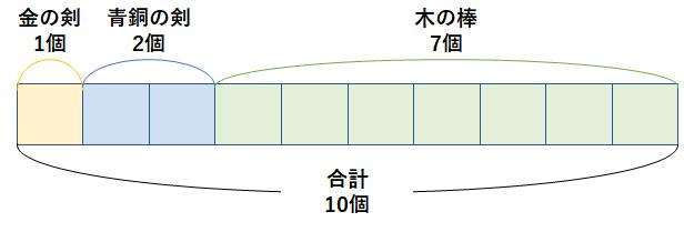 f:id:stuffed_cabbage:20190112025702p:plain