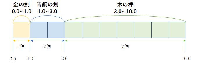 f:id:stuffed_cabbage:20190112025801p:plain