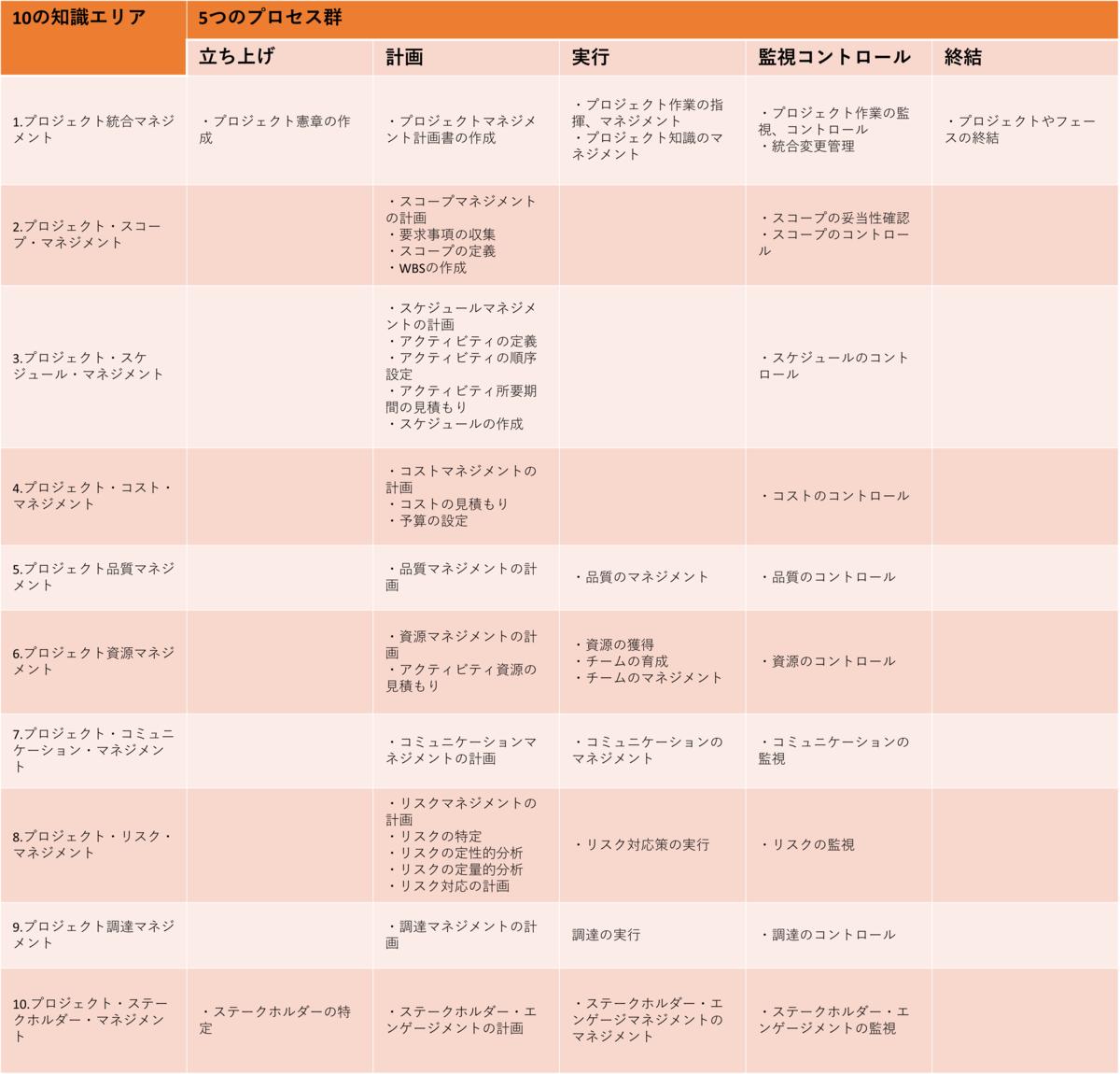 f:id:styleedge_tech:20210531192500p:plain