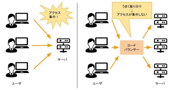 f:id:styleedge_tech:20210719093627j:plain