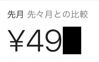 ブログ収益2019/02
