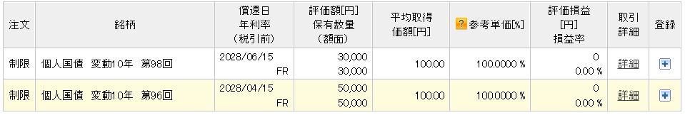 個人向け国債ポートフォリオ2019/02