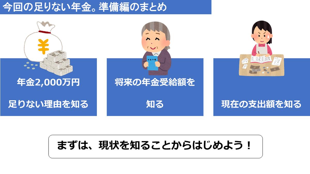 足りない年金2000万円4
