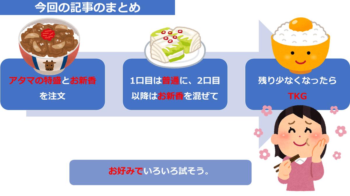 吉野家の牛丼6