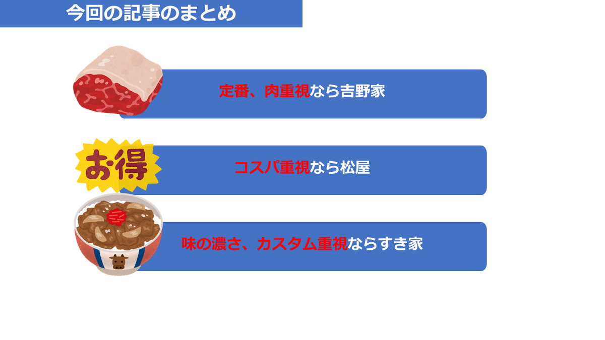 牛丼比較5