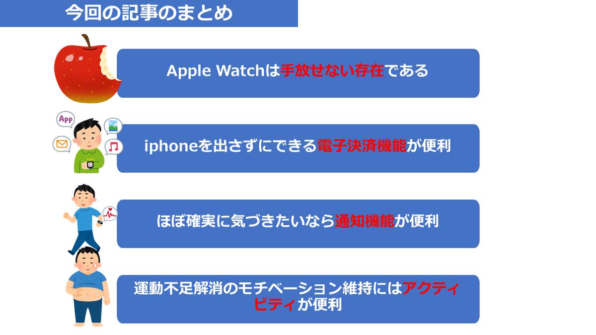 アップルウォッチ感想8