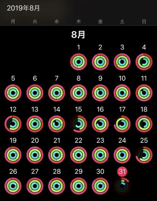 アップルウォッチ感想7