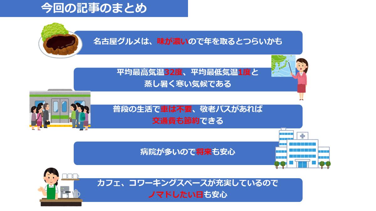 名古屋市移住計画2