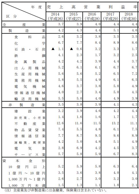 サムティ銘柄分析5