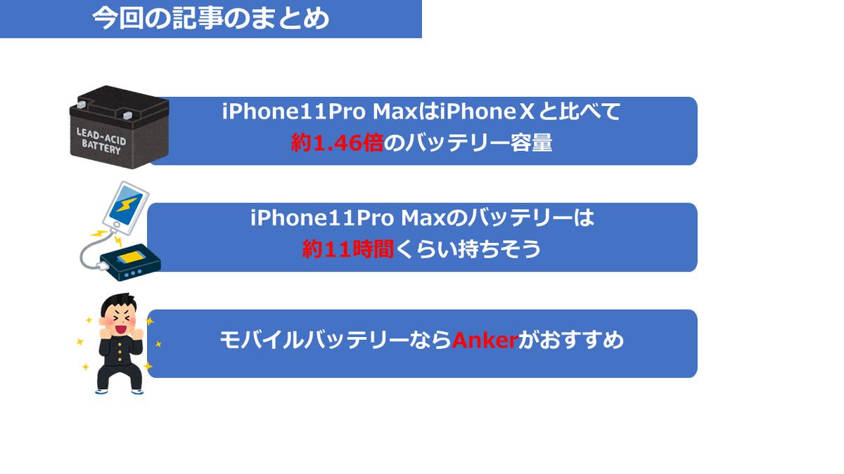 iPhoneバッテリー持ち5